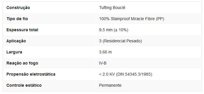 Especificações Técnicas Carpete Beaulieu Tangiers