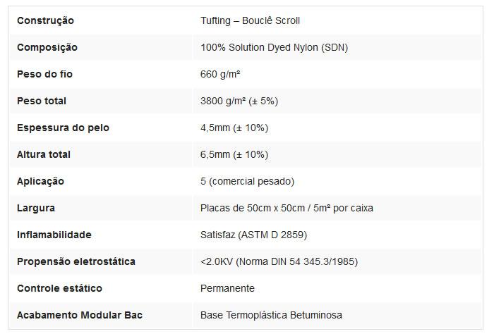 Especificações Técnicas Carpete em Placas Beaulieu Trends