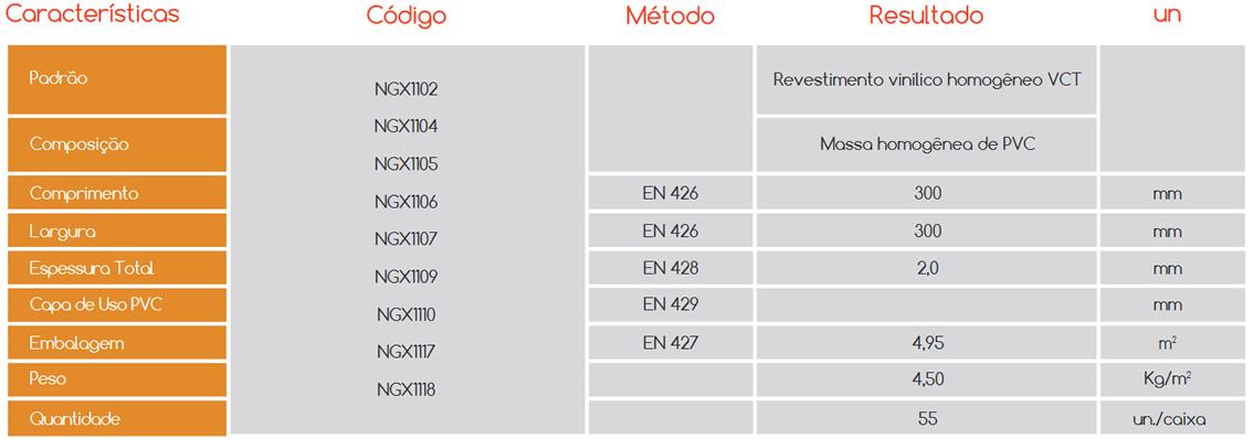 Especificações Estruturais Piso Vinílico em Placa Midtile