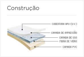 Construção do Piso Vinílico LG Superflex Réguas
