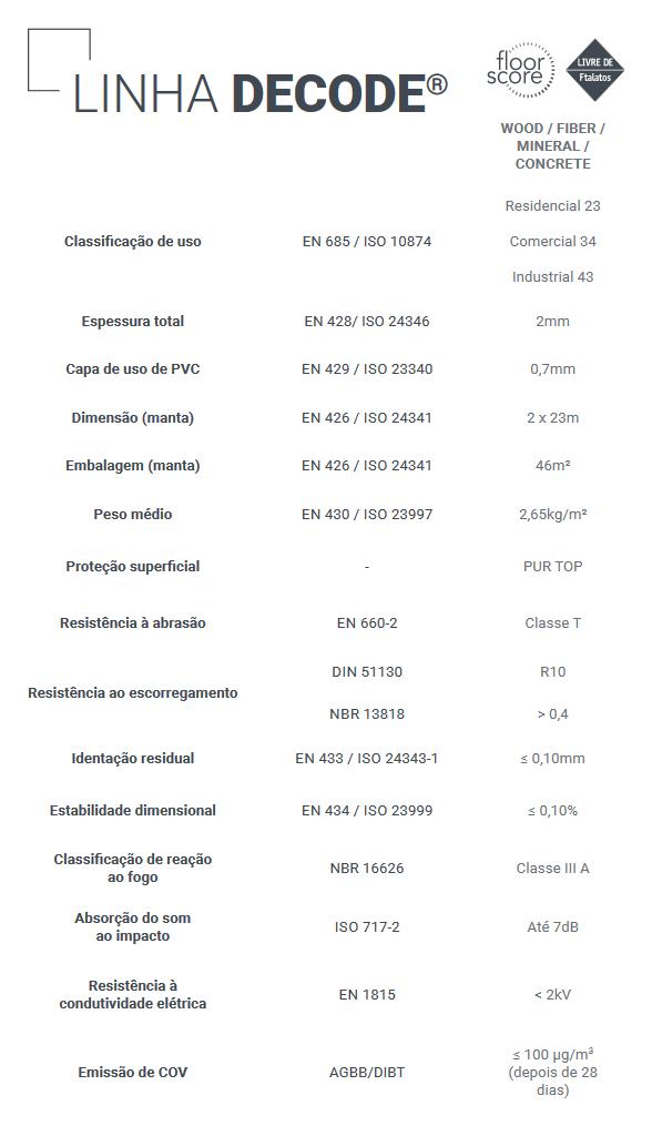 Ficha Técnica Piso Vinílico Tarkett Decode Concrete