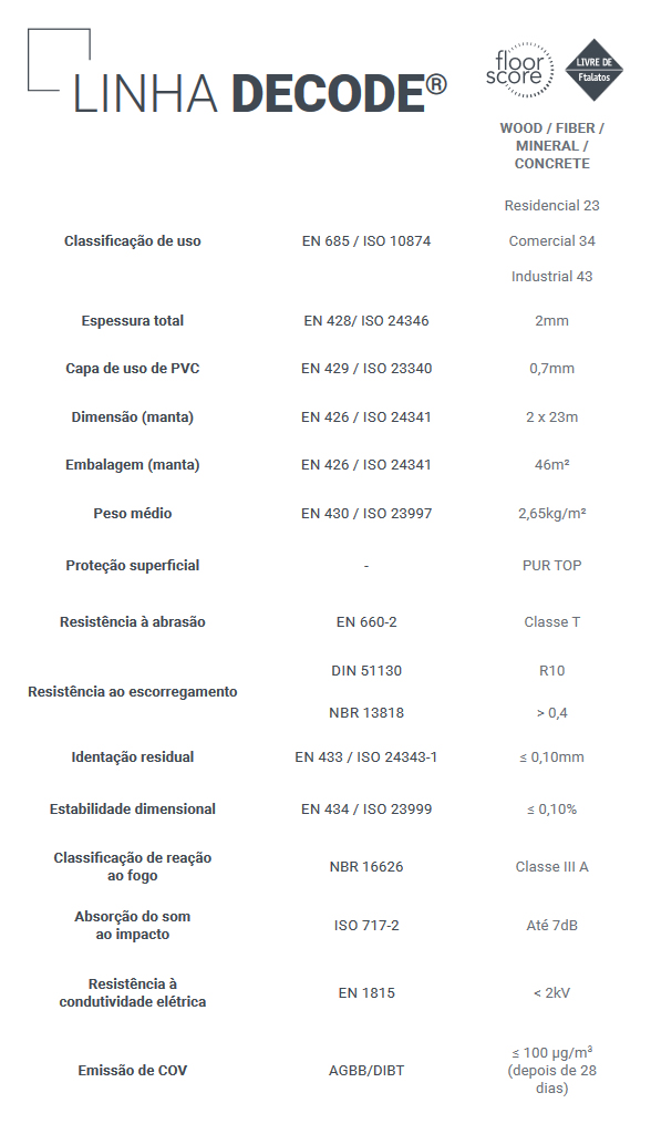 Ficha Técnica Piso Vinílico Tarkett Decode Mineral