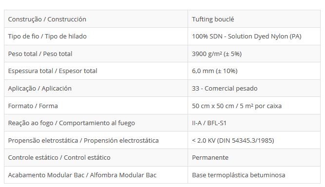 Especificações Técnicas Belgotex 3 Tonos