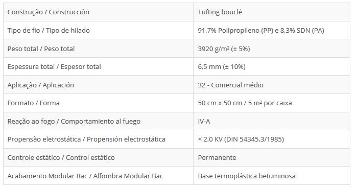 Especificações Técnicas Belgotex Fringe