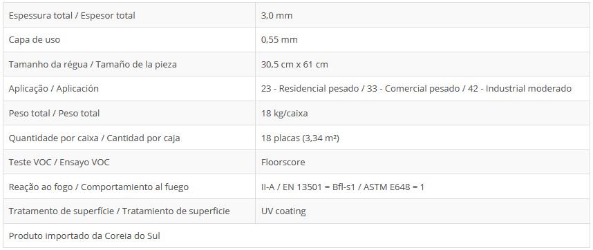 Especificações Técnicas Belgotex Stonefloor
